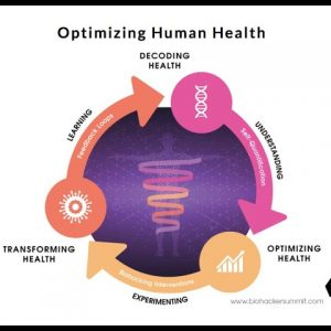 Optimal Human Health With Siim Land & Teemu Arina (Biohacker's Live Show)
